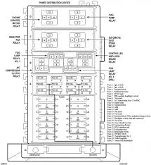 fuse box diagram 98 jeep grand cherokee laredo fuse wiring fuse box diagram 98 jeep grand cherokee laredo fuse wiring diagrams