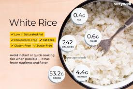 Brown Basmati Rice Glycemic Index Chart Rice Nutrition Facts Calories Carbs And Health Benefits