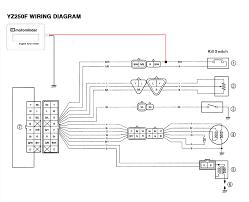 yamaha kill switch wiring data wiring diagrams u2022 rh naopak co dc wiring guide dc wiring