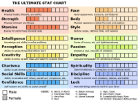 Personality Chart Tomodachi Life Related Keywords