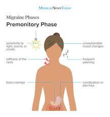 Light Sensitivity Migraine Causes Ocular Migraine Symptoms Causes And Risks