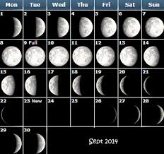 Phases Of The Moon Chart For Kids Phases Of The Moon Calendar For Kids 2013 Lunar