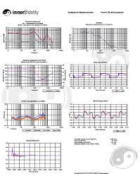 the elegant and complex parrot zik bluetooth noise canceling measurements