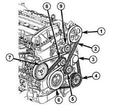 jeep patriot wiring diagram fixya drive belt jeep patriot 2009 diagram
