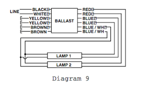 sigma sign ballast wiring diagram sigma discover your wiring sigma sign ballast wiring diagram sigma car wiring