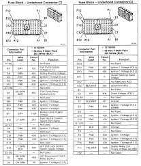 98 s10 fuse box wiring diagram article review wrg 3749 98 s10 fuse box98 s10 fuse box