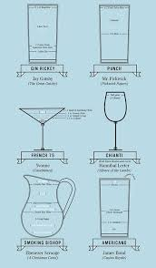 The Cocktail Chart Of Film Literature The Cocktail Chart Of Film Literature In 2019 Cocktails