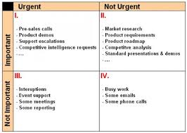 Time Management For Product Managers
