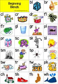 Beginning Consonant Blends Card
