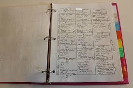 Teacher Binder Templates Lesson Plan Binder Template My Teacher Binder Template