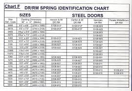garage door springs size