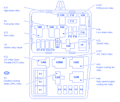 ford pace fuse box block circuit breaker diagram ford pace 7500 1993 fuse box block circuit breaker diagram