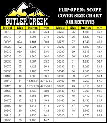 Butler Creek Chart Butler Creek Chart Leupold Usdchfchart Com