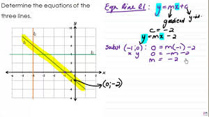 determining the equation of a linear graph grade 9