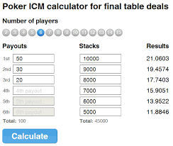 Easy To Use Online Icm Calculator Calculate Icm Equity Of
