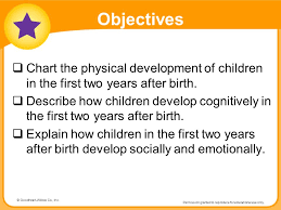Physical Development Chart From Birth To 19 Years Understanding Children From Birth To Age Two Ppt Video
