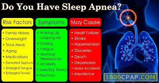 sleep apnea symptons for sleep study 700
