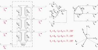 Easy Understanding Of 3 Phase Transformer Connections Delta