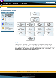 Ups Organizational Structure Chart Related Keywords