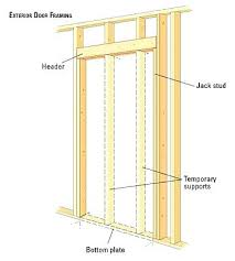 door frame replacement. How To Install An Exterior Door And Frame Replacement Front Replacing