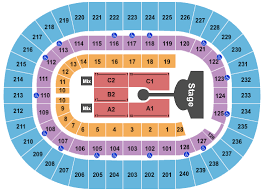 Sprint Center Seating Chart Travis Scott Hugh Jackman