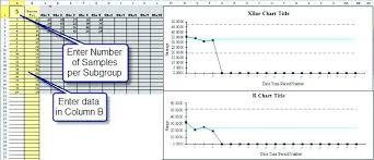 Charts Templates Impressive Excel Chart Template R Charts Free Spc Download Shirayuki