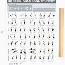 Resistance Band Exercise Chart Printable Resistance Band Workout Chart Www
