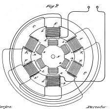 nikola tesla alternating current. ac motor patent drawing. nikola tesla alternating current