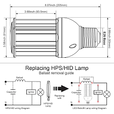 100w 150w hps hid mh or cfl equivalent 27w 36w led hid lightbox moreview