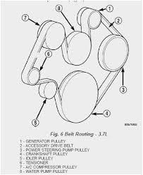1988 jeep wrangler wiring diagram astonishing 1987 jeep cherokee 1988 jeep wrangler wiring diagram elegant 1988 jeep wrangler wiring schematic 1999 jeep cherokee of 1988