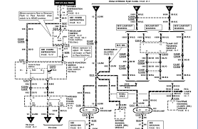 wiring diagram ford explorer info wiring diagram 1997 ford explorer the wiring diagram wiring diagram
