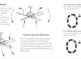 ceiling fan direction for winter which way should a ceiling fan turn in the summer ceiling