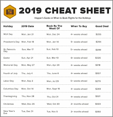 2019 Holiday Flight Cheat Sheet To Score The Best Travel Deals