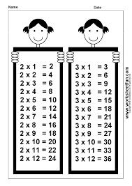 Three Times Table Chart Times Table Chart Times Table Chart 2 Times Table