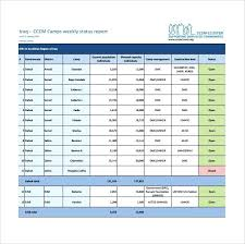 weekly report format in excel free download project status report template excel download filetype xls weekly