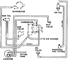 repair guides vacuum diagrams vacuum diagrams autozone com 12 vacuum hose diagram for 1977 l6 engines 250 cu in federal and high altitude