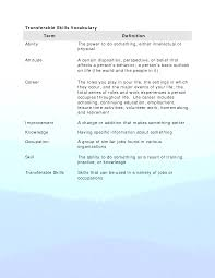 Cover Letter Transferable Skills Sample Tomyumtumweb Com