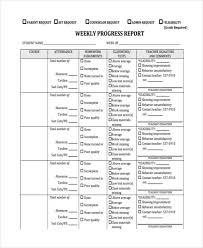 Free Weekly Report Template 12 Excel Powerpoint Word