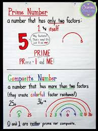 Prime And Composite Anchor Chart Plus A Freebie Math