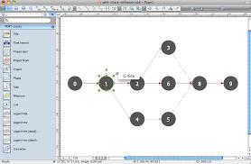Pert Chart Software Activity Network Diagram Method Pert Chart Software