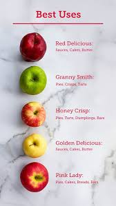 Apple Variety Chart Best Apples To Bake With Bettycrocker Com