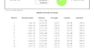 Personal Loan Payment Schedule Template Personal Loan Amortization