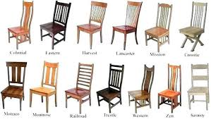 dining room chair styles. Interesting Chair Dining Room Chairs Styles Types Of Chair  For N