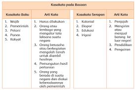 Ada kunci jawaban nya gk.mksh. Kunci Jawaban Kelas 5 Tema 7 Subtema 1 Pembelajaran 3 Kunci Jawaban Tematik Lengkap Terbaru Simplenews