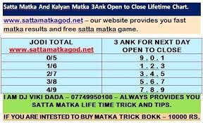 Satta King 2018 January 19 2019 Desawar Today Result Record
