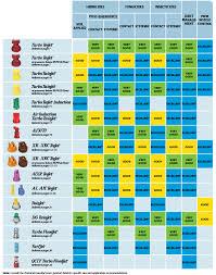 Teejet Tti Tip Chart Keyword Data Related Teejet Tti Tip