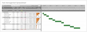 Task Management Excel Sheet Free Task Management Templates For Project Managers