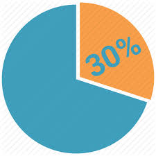 Office Pie Chart Infographic Pie Chart By Simran Singh