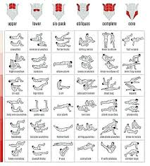 List Of Sixpack Women Workout Six Packs Pictures And Sixpack