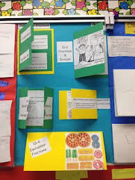 Creative Titles For Math Projects Math Project Foldables Each Student Does 1 Chapter Or Part